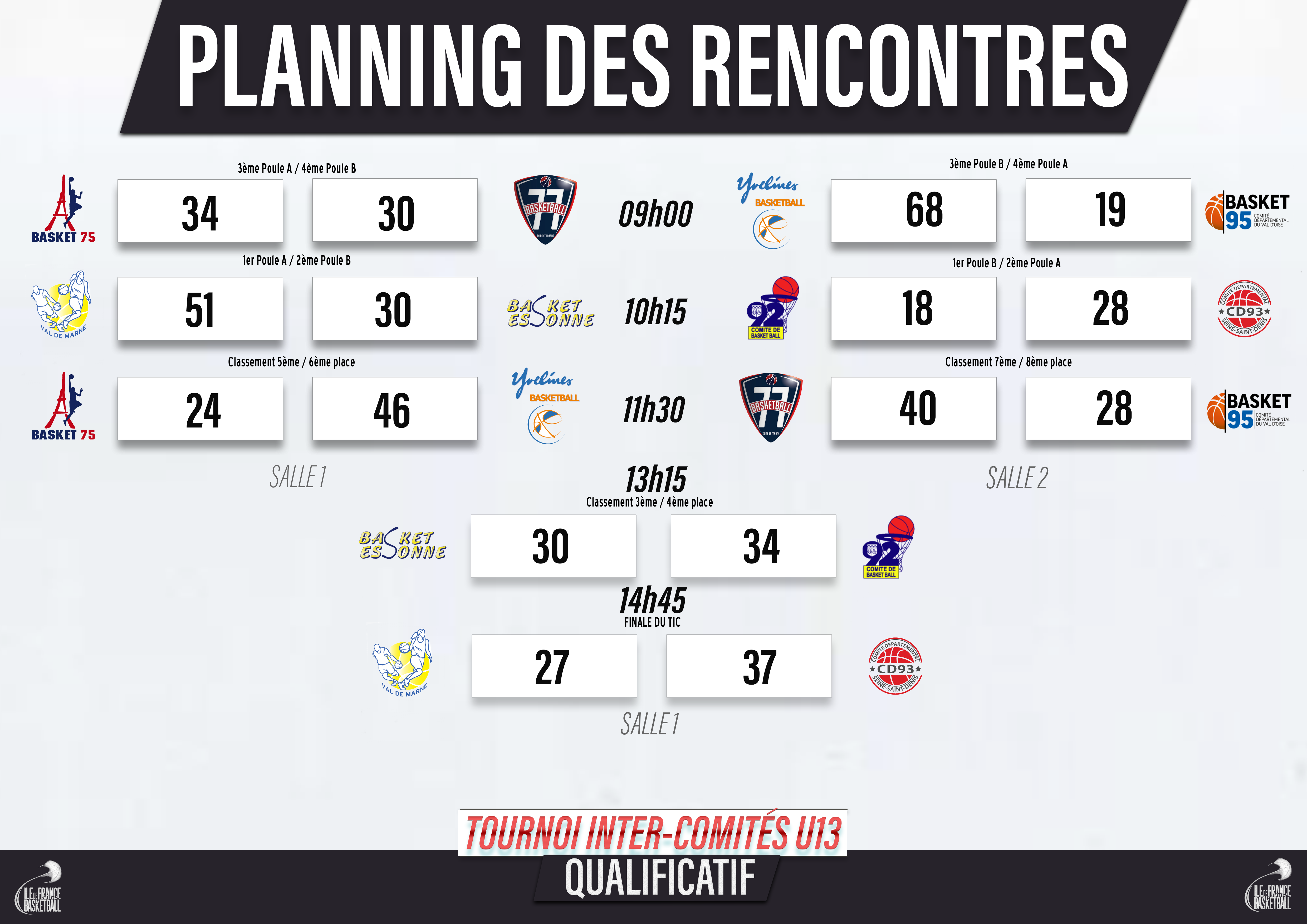 Scores Phases Finales M